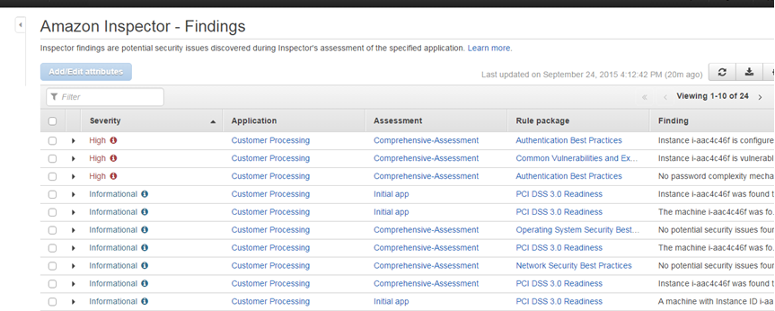 Amazon Inspector- Application Security Service in AWS Cloud